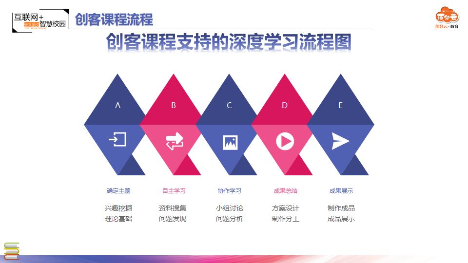 2020四大產品方案-本地-20200217140827_68.png